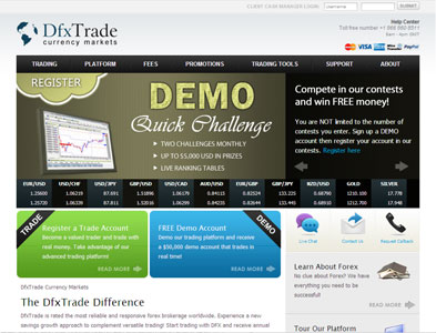 DFXTrade - Screenshot - Homepage
